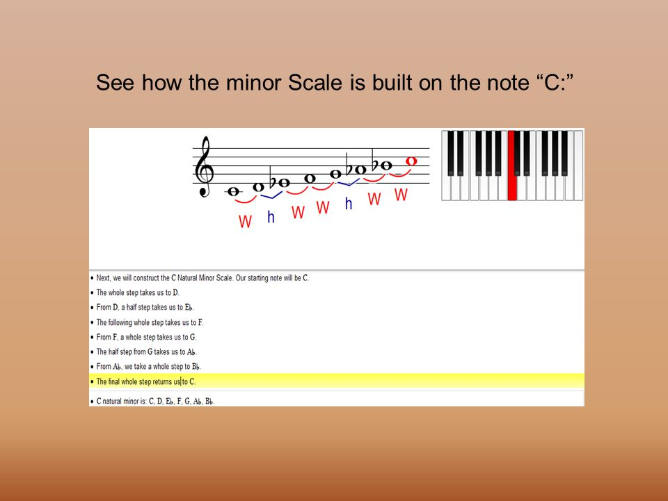 """See how the minor Scale is built on the note """"C:"""""""