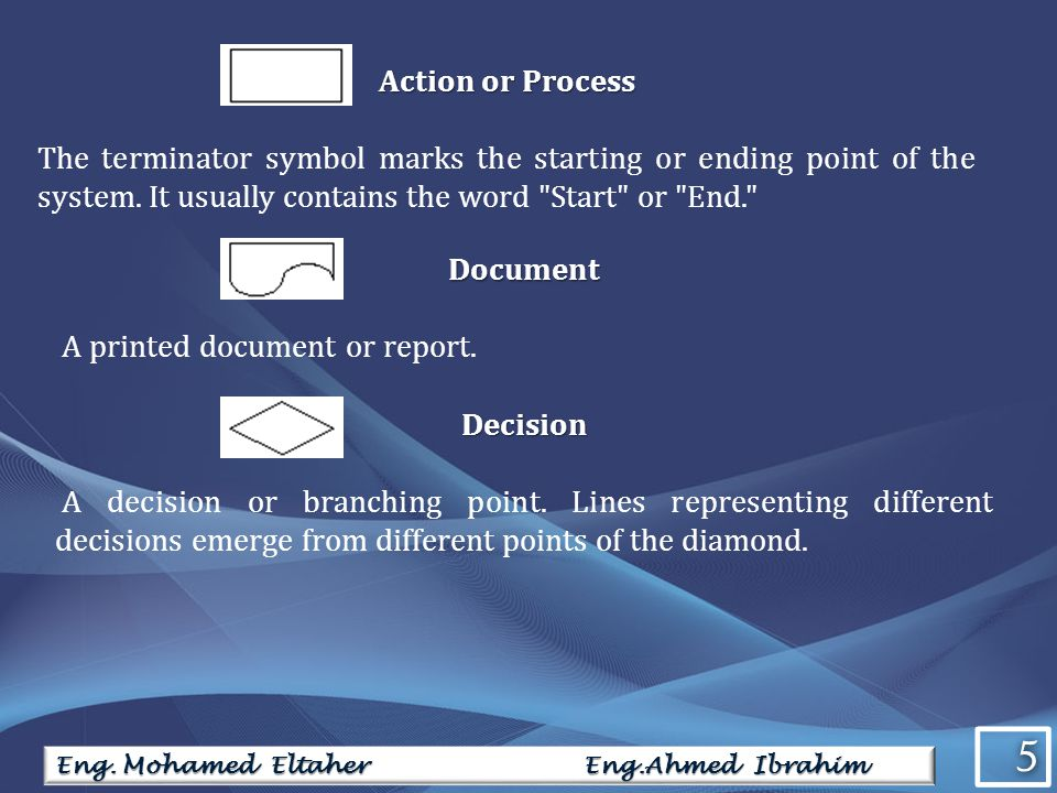 Action or Process The terminator symbol marks the starting or ending point of the system.