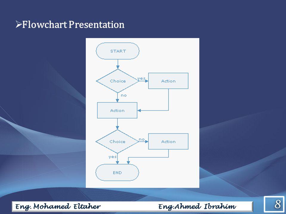  Flowchart Presentation 8 8 Eng. Mohamed Eltaher Eng.Ahmed Ibrahim