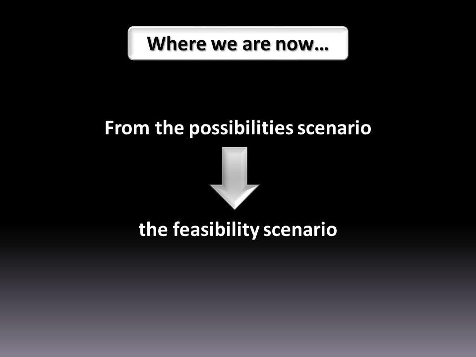 From the possibilities scenario the feasibility scenario