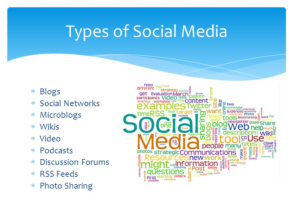  Blogs  Social Networks  Microblogs  Wikis  Video  Podcasts  Discussion Forums  RSS Feeds  Photo Sharing Types of Social Media