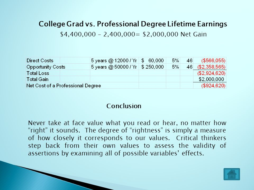 College Grad vs. Professional Degree Lifetime Earnings $4,400,000 – 2,400,000= $2,000,000 Net Gain Conclusion Never take at face value what you read o
