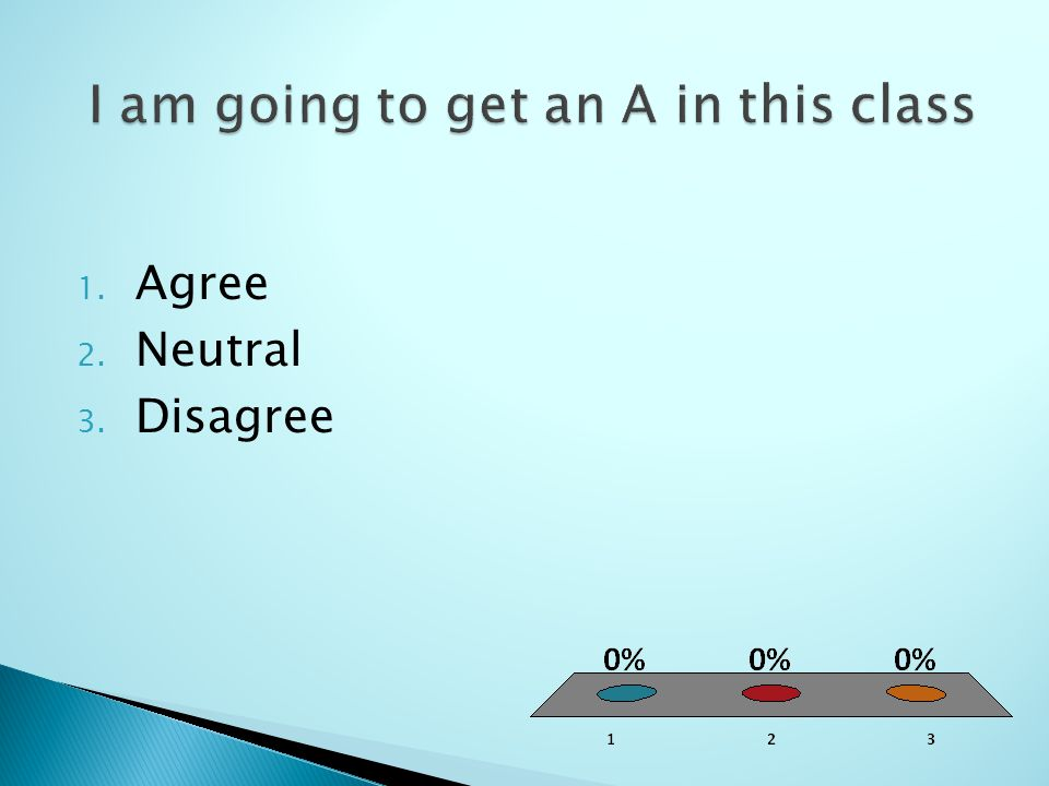 1. Agree 2. Neutral 3. Disagree