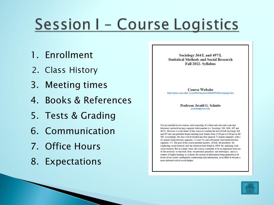 1.Enrollment 2. Class History 3. Meeting times 4.