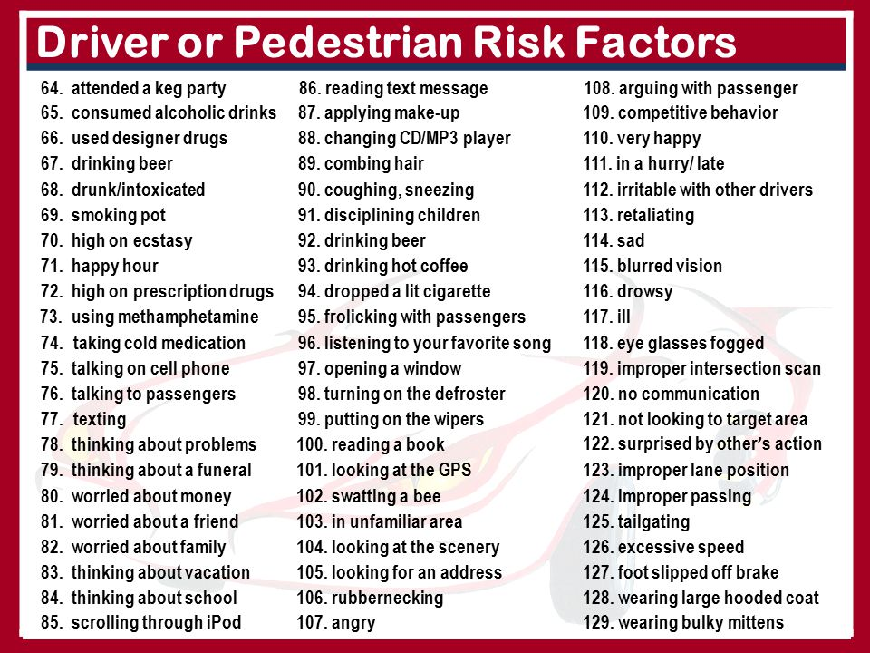 Driver or Pedestrian Risk Factors 64. attended a keg party86.