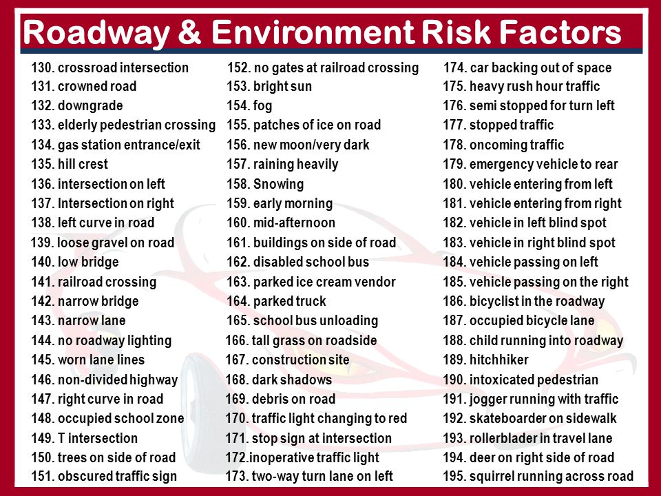 Roadway & Environment Risk Factors 130. crossroad intersection152.