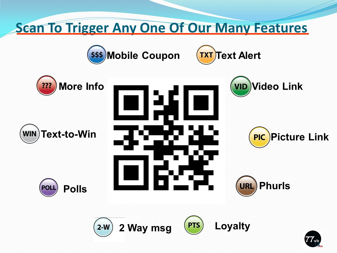Scan To Trigger Any One Of Our Many Features Polls Text-to-Win More Info Mobile Coupon Text Alert Video Link Picture LinkPhurls Loyalty 2 Way msg 14