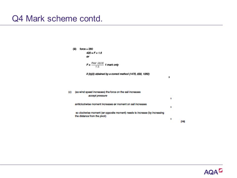 Q4 Mark scheme contd. Version 2.0 Copyright © AQA and its licensors. All rights reserved.