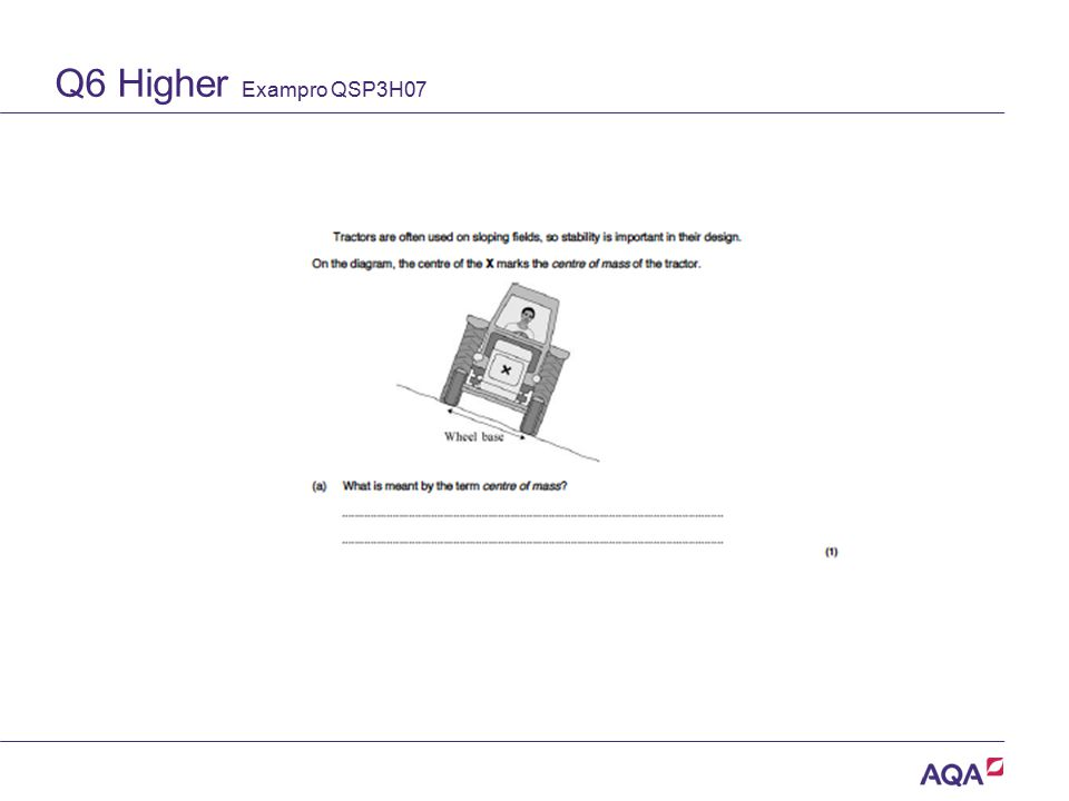 Q6 Higher Exampro QSP3H07 Version 2.0 Copyright © AQA and its licensors. All rights reserved.