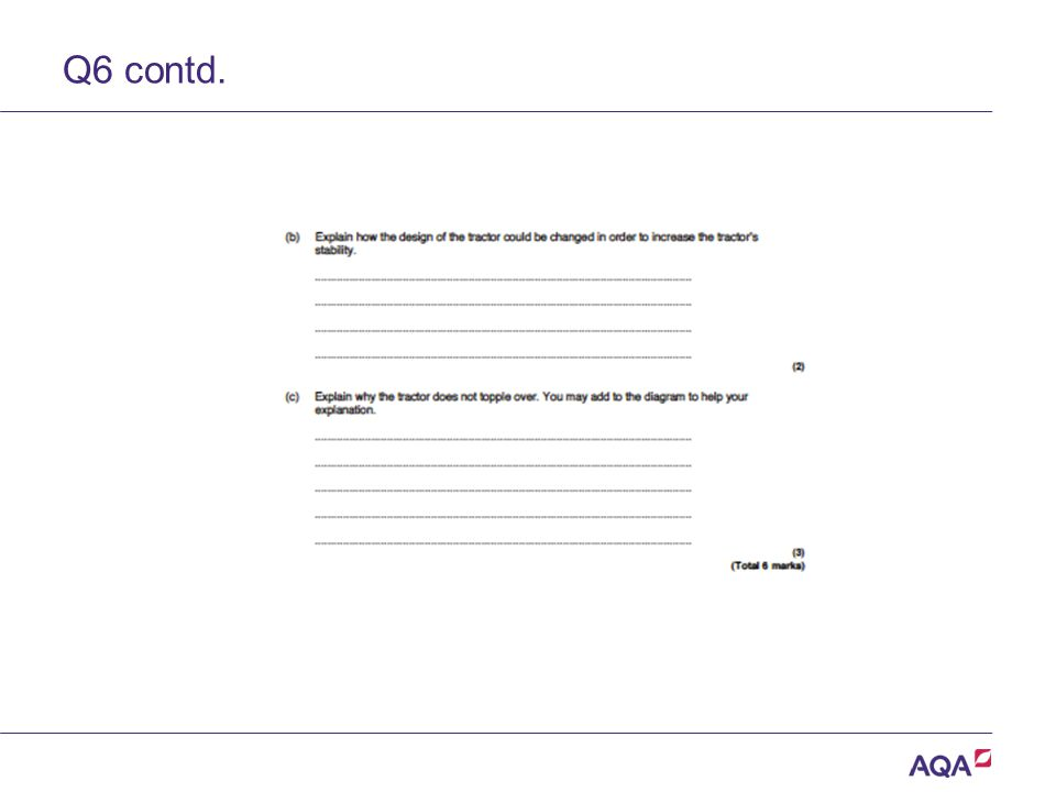 Q6 contd. Version 2.0 Copyright © AQA and its licensors. All rights reserved.