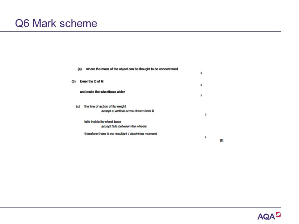 Q6 Mark scheme Version 2.0 Copyright © AQA and its licensors. All rights reserved.