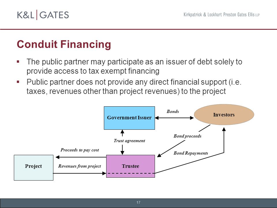 17 Conduit Financing  The public partner may participate as an issuer of debt solely to provide access to tax exempt financing  Public partner does not provide any direct financial support (i.e.