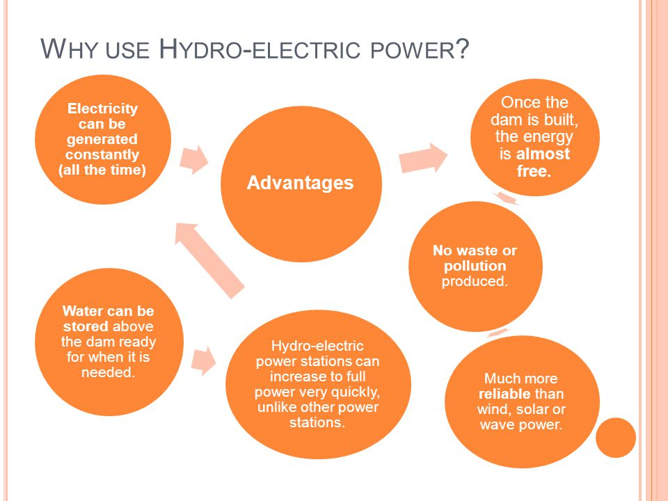 W HY USE H YDRO - ELECTRIC POWER ? Advantages Once the dam is built, the energy is almost free. No waste or pollution produced. Much more reliable tha