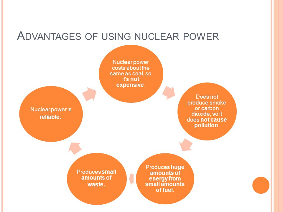 A DVANTAGES OF USING NUCLEAR POWER Nuclear power costs about the same as coal, so it's not expensive. Does not produce smoke or carbon dioxide, so it