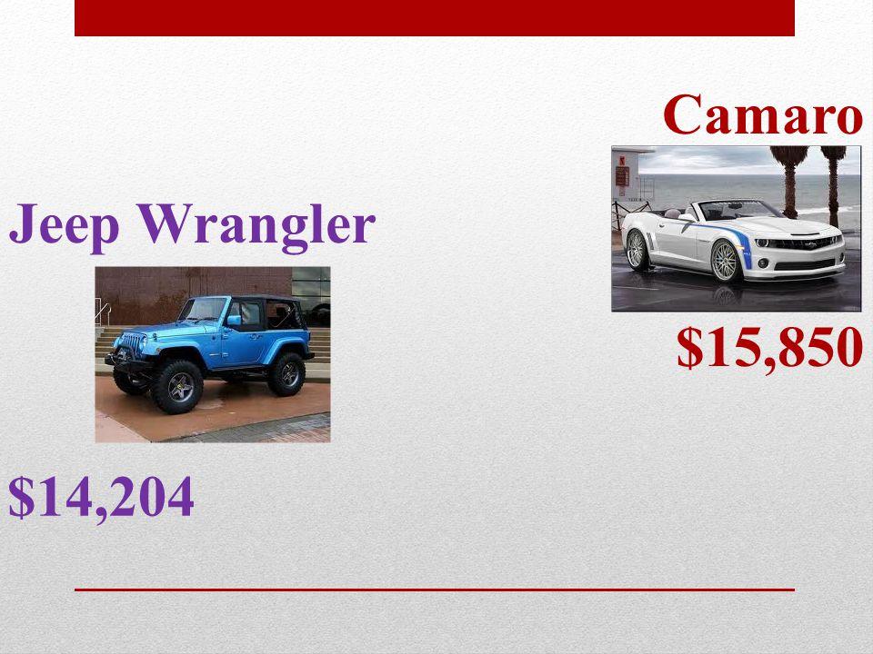 Camaro Jeep Wrangler $15,850 $14,204