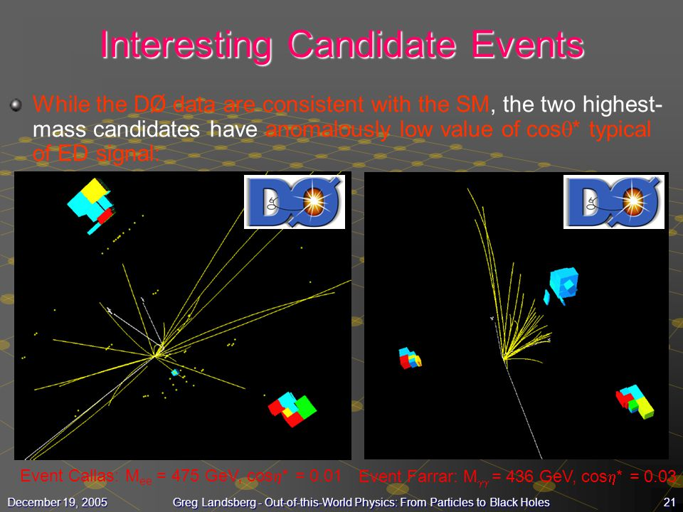 21December 19, 2005Greg Landsberg - Out-of-this-World Physics: From Particles to Black Holes Interesting Candidate Events While the D Ø data are consi