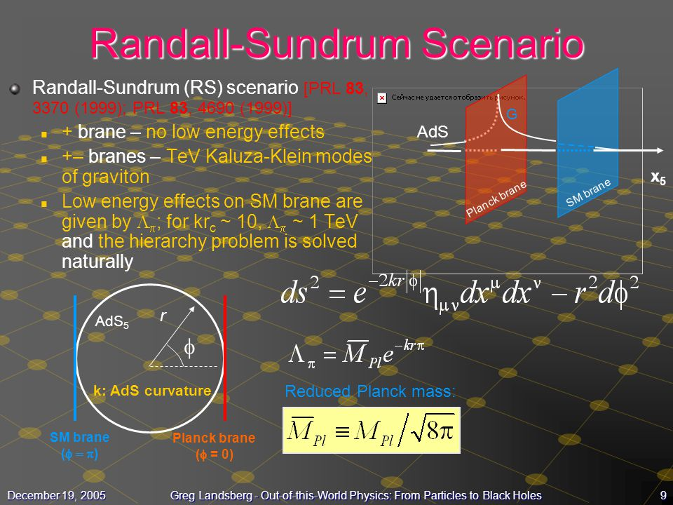 9December 19, 2005Greg Landsberg - Out-of-this-World Physics: From Particles to Black Holes Randall-Sundrum Scenario Randall-Sundrum (RS) scenario [PRL 83, 3370 (1999); PRL 83, 4690 (1999)] + brane – no low energy effects +– branes – TeV Kaluza-Klein modes of graviton Low energy effects on SM brane are given by   ; for kr c ~ 10,   ~ 1 TeV and the hierarchy problem is solved naturally G Planck brane x5x5 SM brane r Planck brane (  = 0) SM brane (  ) AdS 5  k: AdS curvature Reduced Planck mass: AdS