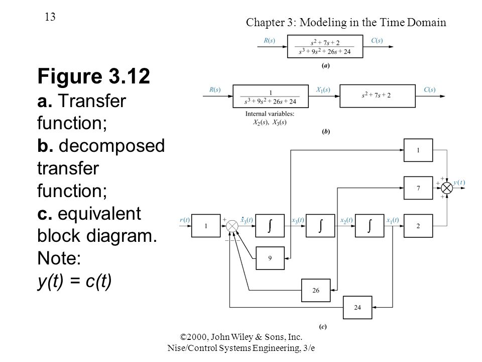 Chapter 3: Modeling in the Time Domain 13 ©2000, John Wiley & Sons, Inc.