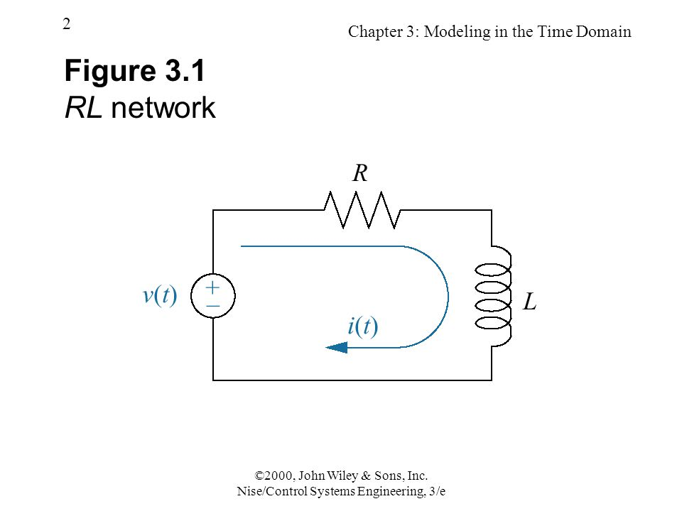 Chapter 3: Modeling in the Time Domain 2 ©2000, John Wiley & Sons, Inc.