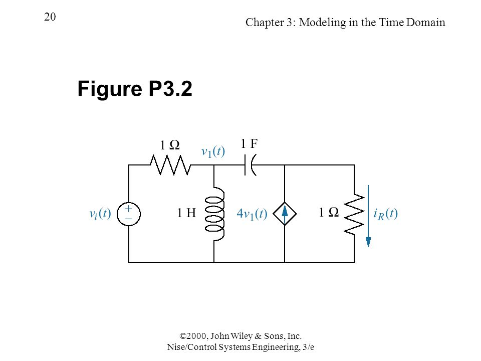 Chapter 3: Modeling in the Time Domain 20 ©2000, John Wiley & Sons, Inc.