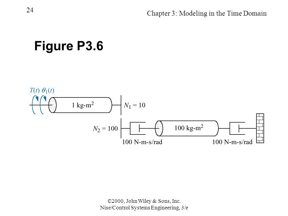 Chapter 3: Modeling in the Time Domain 24 ©2000, John Wiley & Sons, Inc.