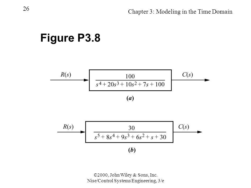 Chapter 3: Modeling in the Time Domain 26 ©2000, John Wiley & Sons, Inc.