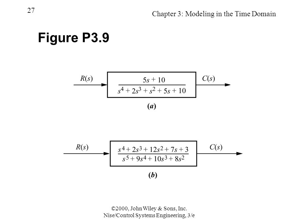 Chapter 3: Modeling in the Time Domain 27 ©2000, John Wiley & Sons, Inc.
