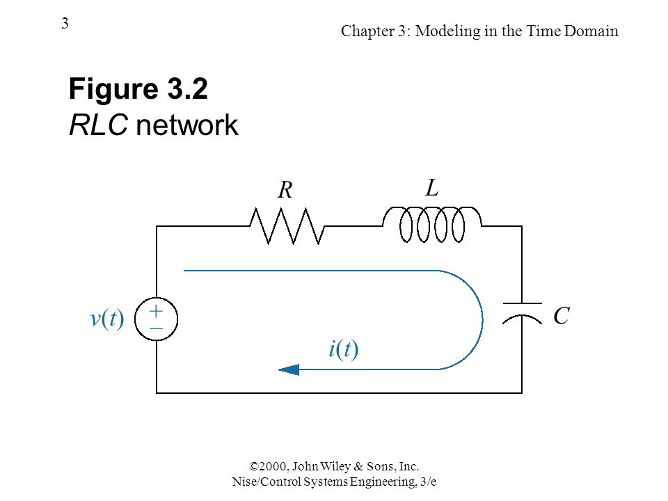 Chapter 3: Modeling in the Time Domain 3 ©2000, John Wiley & Sons, Inc.