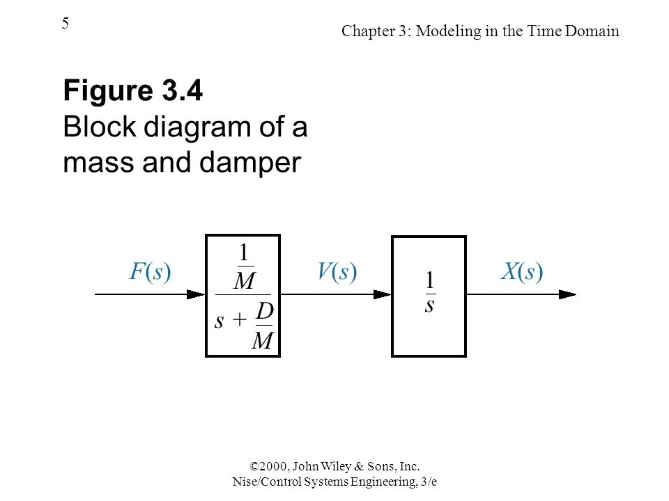 Chapter 3: Modeling in the Time Domain 16 ©2000, John Wiley & Sons, Inc.