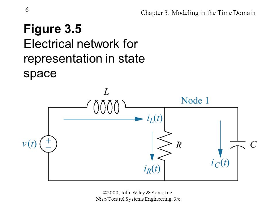 Chapter 3: Modeling in the Time Domain 17 ©2000, John Wiley & Sons, Inc.