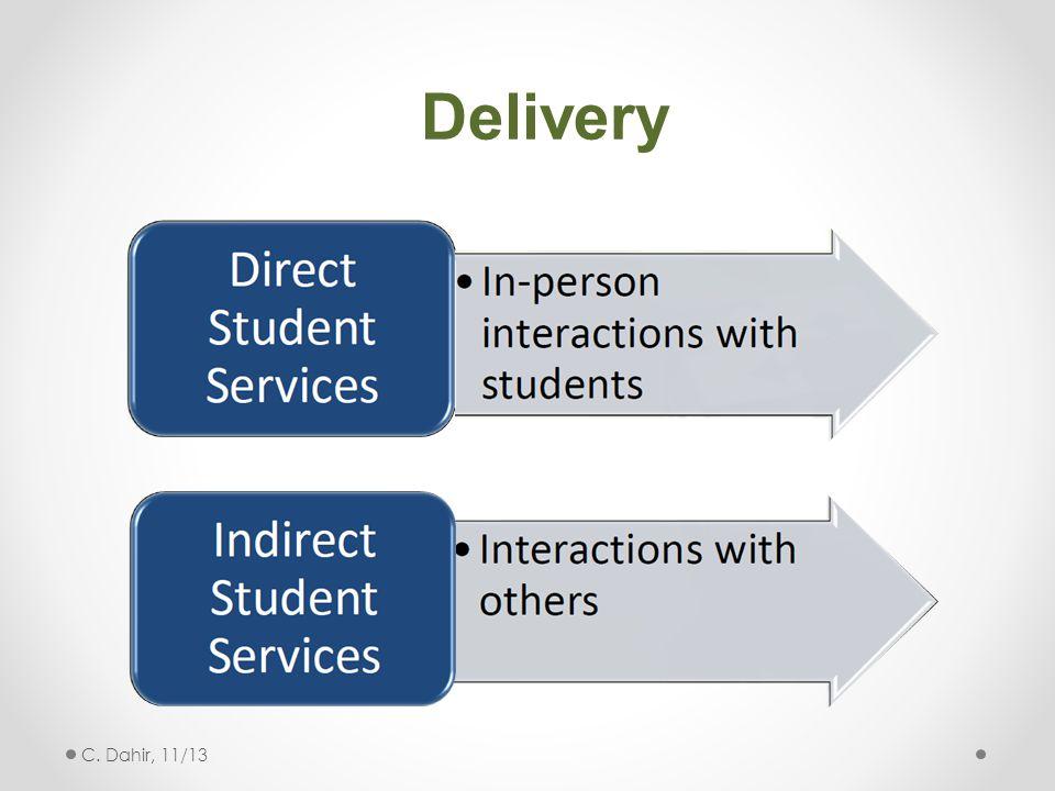 Delivery C. Dahir, 11/13