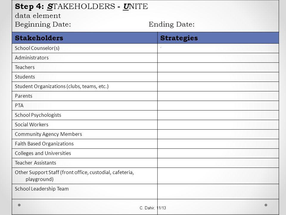 Step 4: S TAKEHOLDERS - U NITE data element Beginning Date: Ending Date: StakeholdersStrategies School Counselor(s). Administrators Teachers Students