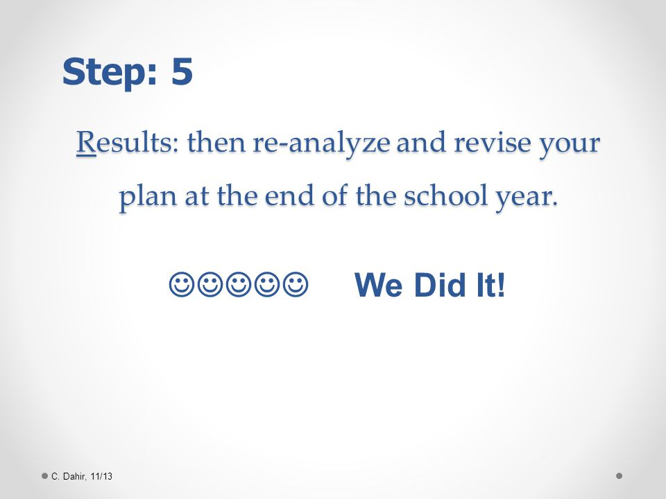 Results: then re-analyze and revise your plan at the end of the school year. C. Dahir, 11/13 We Did It! Step: 5