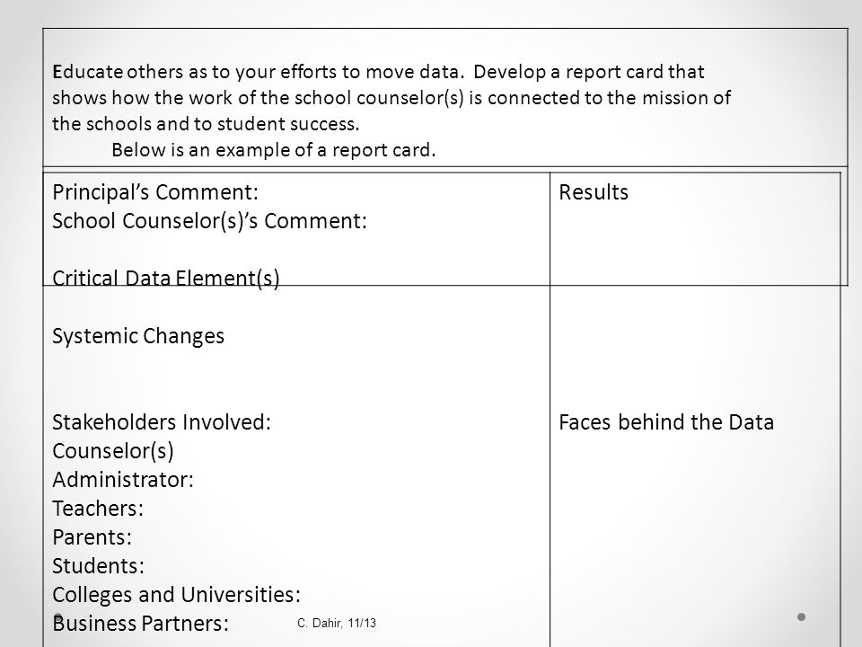 Educate others as to your efforts to move data. Develop a report card that shows how the work of the school counselor(s) is connected to the mission o
