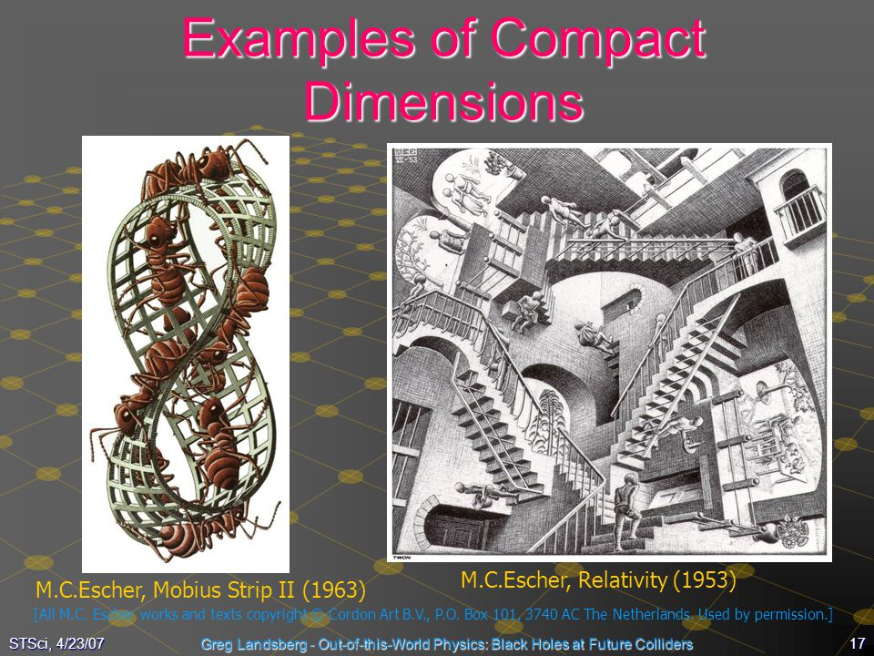 17STSci, 4/23/07Greg Landsberg - Out-of-this-World Physics: Black Holes at Future Colliders Examples of Compact Dimensions M.C.Escher, Mobius Strip II