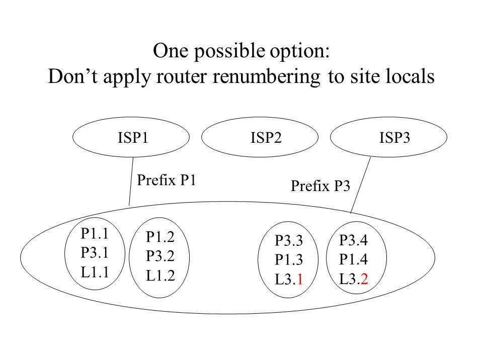 One possible option: Don't apply router renumbering to site locals ISP1 ISP2 Prefix P1 Prefix P3 P1.1 P3.1 L1.1 P3.3 P1.3 L3.1 P3.4 P1.4 L3.2 P1.2 P3.2 L1.2 ISP3