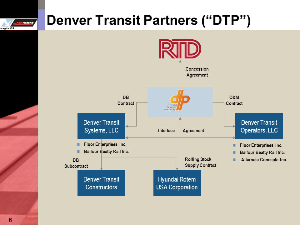 6 Denver Transit Partners ( DTP ) Denver Transit Systems, LLC Denver Transit Operators, LLC Fluor Enterprises Inc.