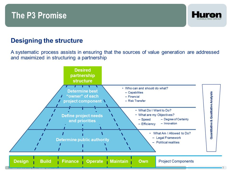 The P3 Promise 5 © 2014 Huron Consulting Group. All Rights Reserved.