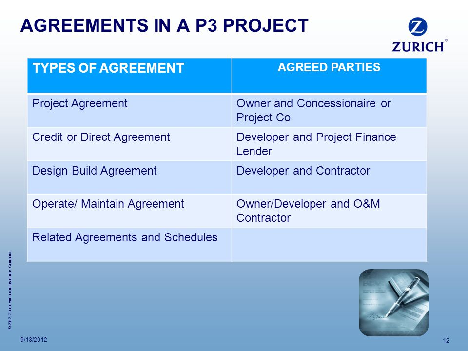 © 2012 Zurich American Insurance Company AGREEMENTS IN A P3 PROJECT 9/18/2012 12 TYPES OF AGREEMENT AGREED PARTIES Project AgreementOwner and Concessionaire or Project Co Credit or Direct AgreementDeveloper and Project Finance Lender Design Build AgreementDeveloper and Contractor Operate/ Maintain AgreementOwner/Developer and O&M Contractor Related Agreements and Schedules