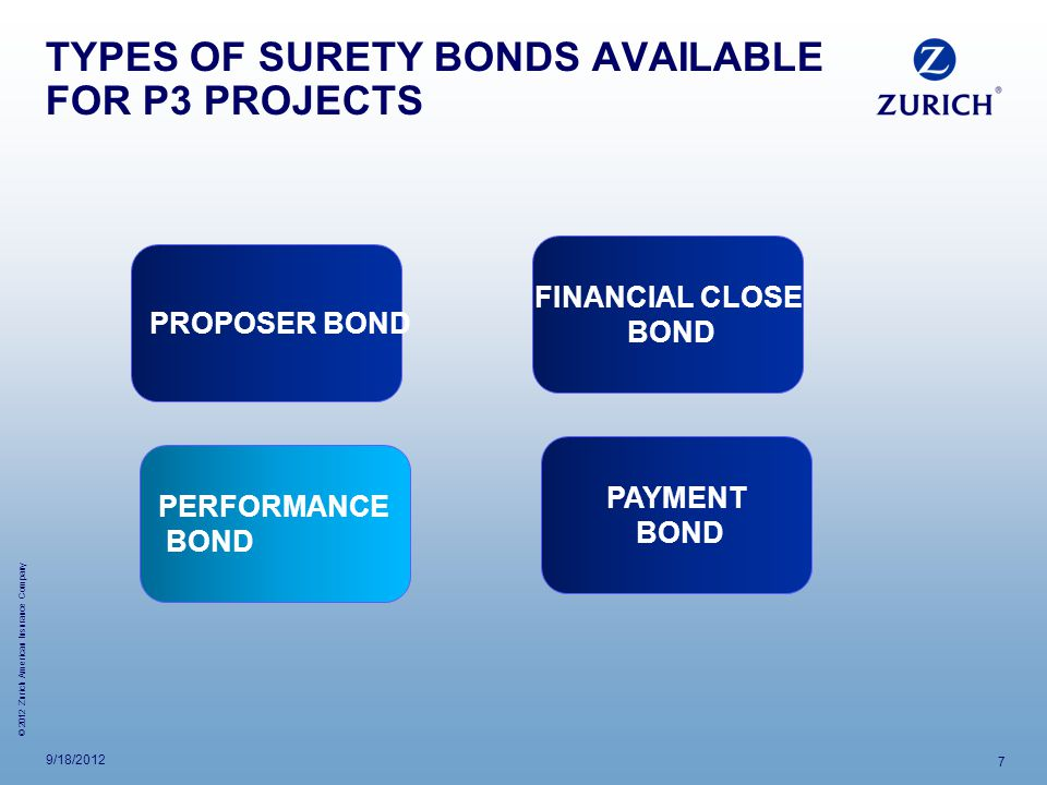 © 2012 Zurich American Insurance Company TYPES OF SURETY BONDS AVAILABLE FOR P3 PROJECTS 9/18/2012 7 PROPOSER BOND FINANCIAL CLOSE BOND PERFORMANCE BOND PAYMENT BOND