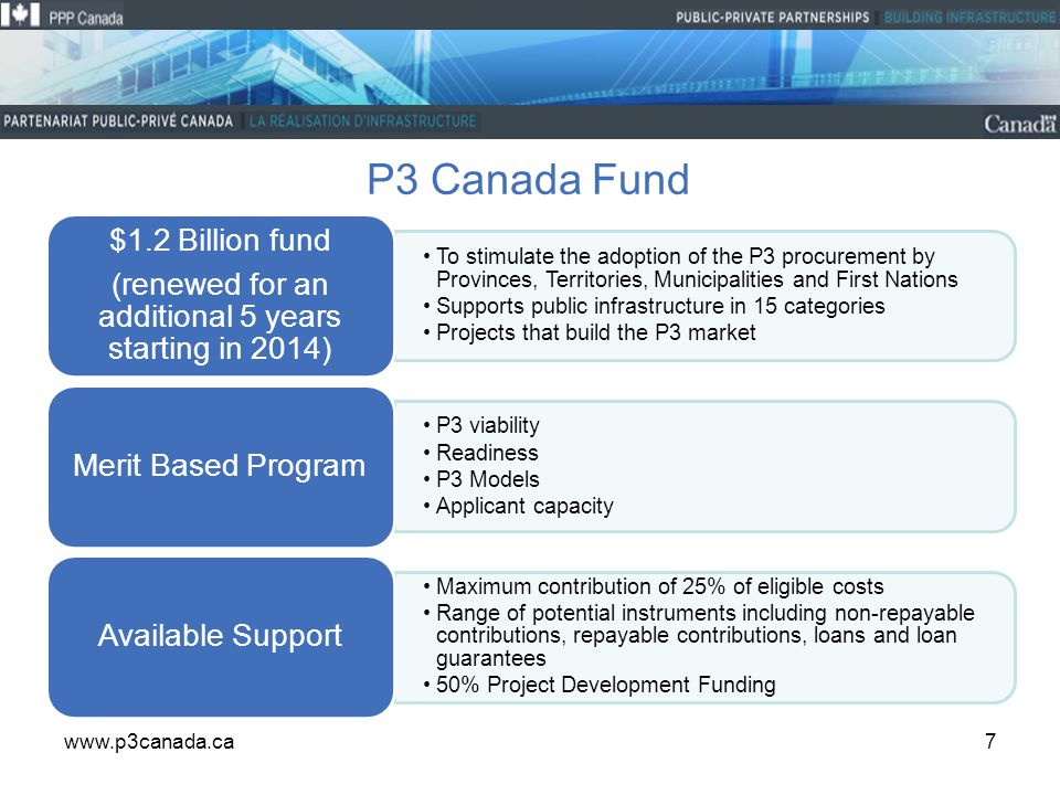 P3 Canada Fund To stimulate the adoption of the P3 procurement by Provinces, Territories, Municipalities and First Nations Supports public infrastructure in 15 categories Projects that build the P3 market $1.2 Billion fund (renewed for an additional 5 years starting in 2014) P3 viability Readiness P3 Models Applicant capacity Merit Based Program Maximum contribution of 25% of eligible costs Range of potential instruments including non-repayable contributions, repayable contributions, loans and loan guarantees 50% Project Development Funding Available Support