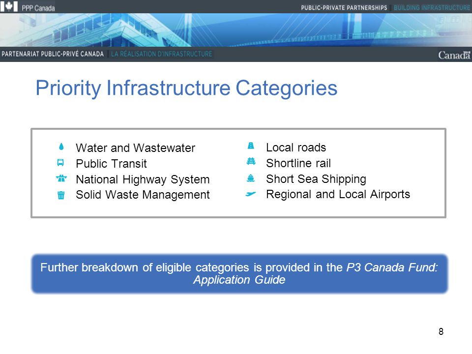  Local roads  Shortline rail  Short Sea Shipping  Regional and Local Airports  Water and Wastewater  Public Transit  National Highway System  Solid Waste Management 8 Further breakdown of eligible categories is provided in the P3 Canada Fund: Application Guide Priority Infrastructure Categories