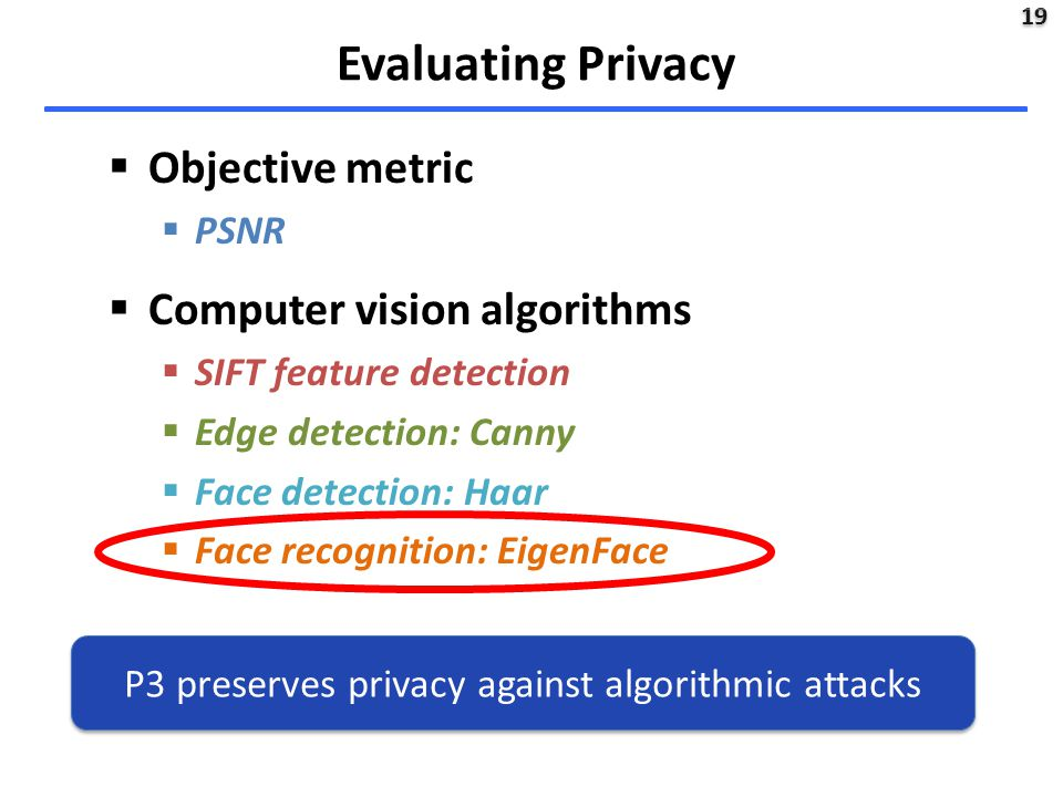 19 Evaluating Privacy P3 preserves privacy against algorithmic attacks  Objective metric  PSNR  Computer vision algorithms  SIFT feature detection