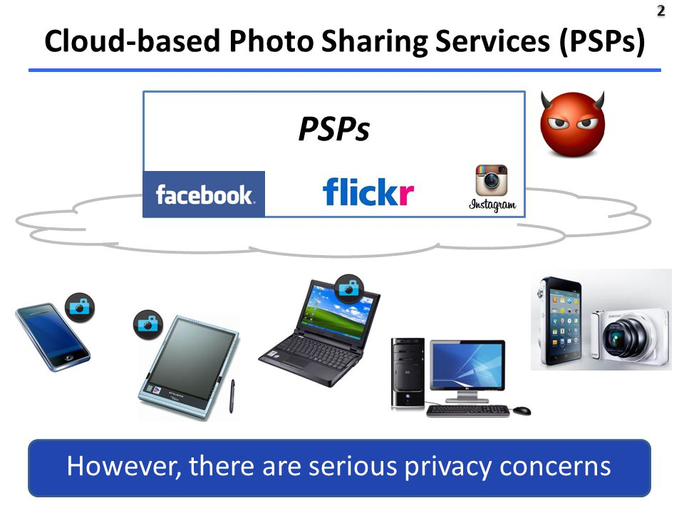 2 2 Cloud-based Photo Sharing Services (PSPs) PSPs However, there are serious privacy concerns