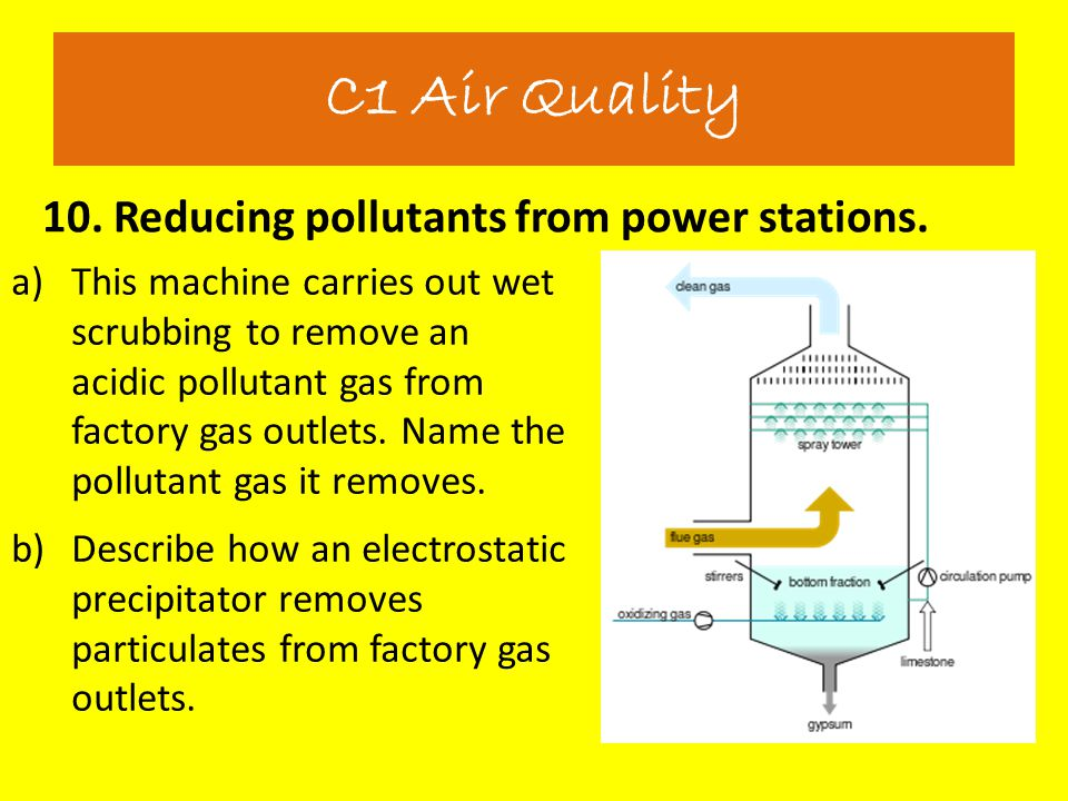 10. Reducing pollutants from power stations. C1 Air Quality a)This machine carries out wet scrubbing to remove an acidic pollutant gas from factory ga