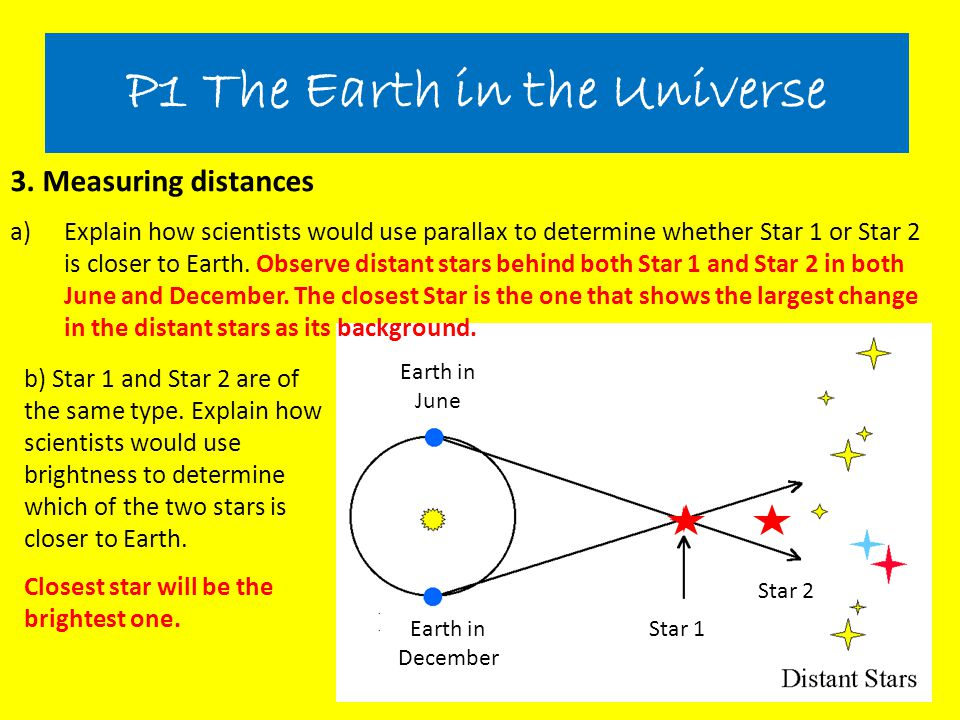 3. Measuring distances a)Explain how scientists would use parallax to determine whether Star 1 or Star 2 is closer to Earth. Observe distant stars beh