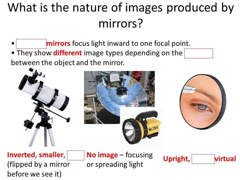 What is the nature of images produced by mirrors.