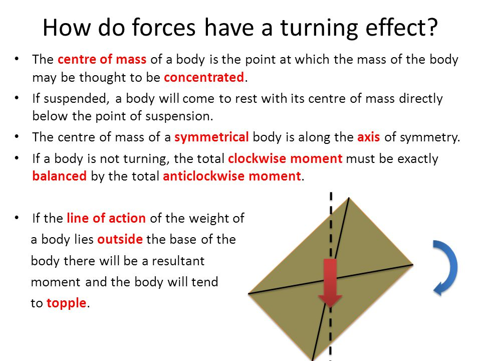 What keeps bodies moving in a circle.