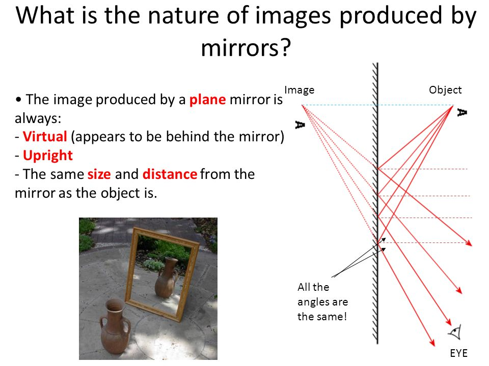 FF2F focal length 2 x focal length OBJECT (simplified) RAY DIAGRAMS:RULES 1.
