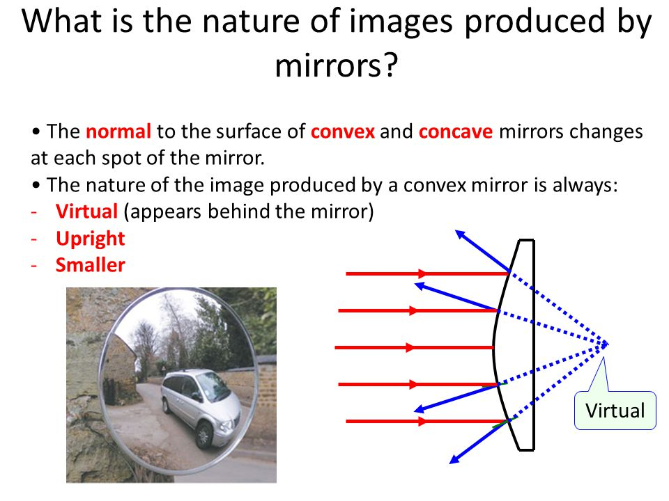 What is the nature of images produced by lenses.